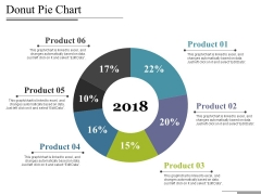 Donut Pie Chart Ppt PowerPoint Presentation Show Grid