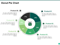 Donut Pie Chart Ppt PowerPoint Presentation Show Outline