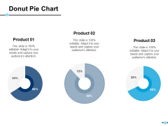 Donut Pie Chart Product Finance Ppt PowerPoint Presentation Diagram Ppt