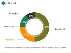 Donut Ppt PowerPoint Presentation Ideas Tips