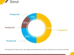 Donut Ppt PowerPoint Presentation Infographics Ideas