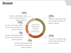 Donut Ppt PowerPoint Presentation Infographics