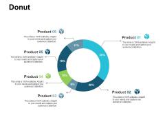 Donut Ppt PowerPoint Presentation Inspiration Files