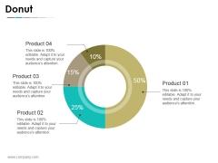 Donut Ppt PowerPoint Presentation Portfolio Examples