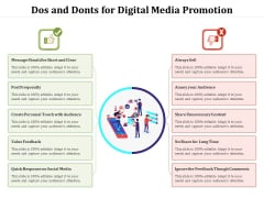 Dos And Donts For Digital Media Promotion Ppt PowerPoint Presentation Icon Example File PDF