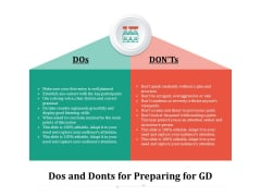 Dos And Donts For Preparing For GD Ppt PowerPoint Presentation Gallery Example Topics PDF