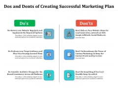 Dos And Donts Of Creating Successful Marketing Plan Ppt PowerPoint Presentation File Background PDF