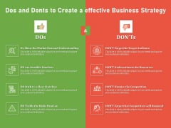 Dos And Donts To Create A Effective Business Strategy Ppt PowerPoint Presentation File Pictures PDF