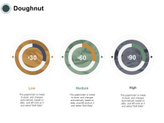 Doughnut Finance Investment Ppt PowerPoint Presentation Portfolio Backgrounds