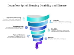 Downflow Spiral Showing Disability And Disease Ppt PowerPoint Presentation Gallery PDF