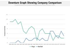 Downturn Graph Showing Company Comparison Ppt PowerPoint Presentation Professional Graphics Design PDF