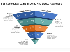 Drafting A Successful Content Plan Approach For Website B2B Content Marketing Showing Five Stages Awareness Guidelines PDF