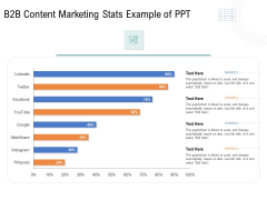 Drafting A Successful Content Plan Approach For Website B2B Content Marketing Stats Example Of Ppt Inspiration PDF