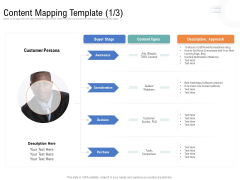 Drafting A Successful Content Plan Approach For Website Content Mapping Template Formats PDF