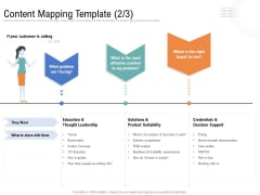 Drafting A Successful Content Plan Approach For Website Content Mapping Template Problem Infographics PDF