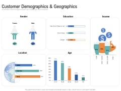 Drafting A Successful Content Plan Approach For Website Customer Demographics And Geographics Themes PDF