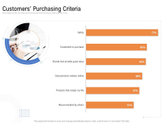 Drafting A Successful Content Plan Approach For Website Customers Purchasing Criteria Portrait PDF