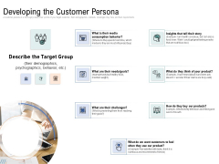 Drafting A Successful Content Plan Approach For Website Developing The Customer Persona Target Icons PDF