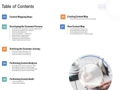 Drafting A Successful Content Plan Approach For Website Table Of Contents Ppt Pictures Example PDF