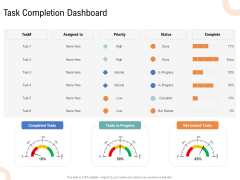 Drafting A Successful Content Plan Approach For Website Task Completion Dashboard Ppt Pictures Slides PDF