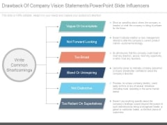 Drawback Of Company Vision Statements Powerpoint Slide Influencers