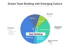 Dream Team Building With Emerging Culture Ppt PowerPoint Presentation File Icons PDF