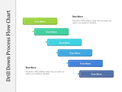 Drill Down Process Flow Chart Ppt PowerPoint Presentation Gallery Clipart PDF