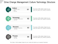 Drive Change Management Culture Technology Structure Ppt PowerPoint Presentation Icon Diagrams