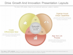 Drive Growth And Innovation Presentation Layouts