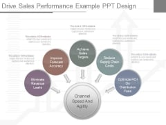 Drive Sales Performance Example Ppt Design