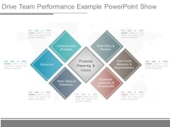 Drive Team Performance Example Powerpoint Show