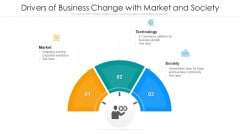 Drivers Of Business Change With Market And Society Ppt Slides Show PDF