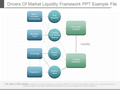 Drivers Of Market Liquidity Framework Ppt Example File
