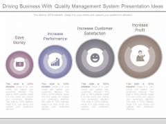Driving Business With Quality Management System Presentation Ideas
