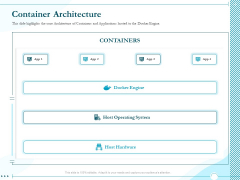 Driving Digital Transformation Through Kubernetes And Containers Container Architecture Ppt Gallery Designs PDF