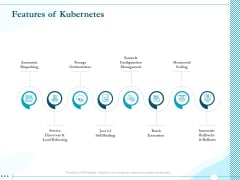 Driving Digital Transformation Through Kubernetes And Containers Features Of Kubernetes Ppt Gallery Good PDF