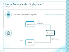 Driving Digital Transformation Through Kubernetes And Containers How To Automate The Deployment Guidelines PDF