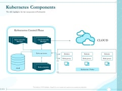 Driving Digital Transformation Through Kubernetes And Containers Kubernetes Components Ppt Inspiration Graphic Images PDF