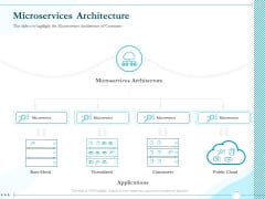 Driving Digital Transformation Through Kubernetes And Containers Microservices Architecture Template PDF