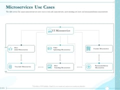 Driving Digital Transformation Through Kubernetes And Containers Microservices Use Cases Information PDF