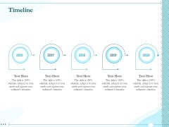 Driving Digital Transformation Through Kubernetes And Containers Timeline Themes PDF