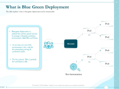 Driving Digital Transformation Through Kubernetes And Containers What Is Blue Green Deployment Sample PDF