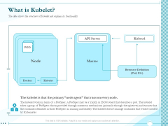 Driving Digital Transformation Through Kubernetes And Containers What Is Kubelet Ppt Summary Inspiration PDF