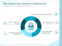 Driving Digital Transformation Through Kubernetes And Containers Why Organization Should Use Kubernetes Themes PDF