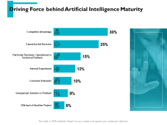Driving Force Behind Artificial Intelligence Maturity Ppt PowerPoint Presentation Model Themes