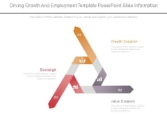 Driving Growth And Employment Template Powerpoint Slide Information