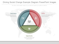 Driving Social Change Example Diagram Powerpoint Images