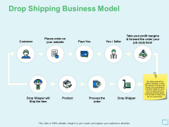 Drop Shipping Business Model Ppt PowerPoint Presentation Infographic Template Design Templates