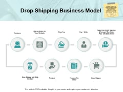 Drop Shipping Business Model Ppt PowerPoint Presentation Show Topics