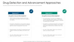 Drug Detection And Advancement Approaches Icons PDF